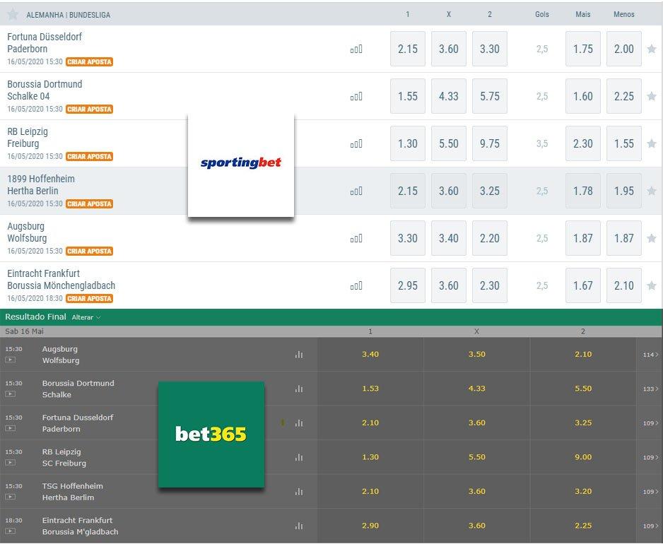 sportingbet odds