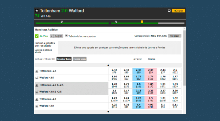 handicap-betfair